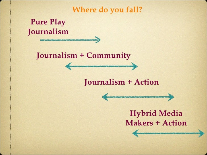 Pure Play Journalism Journalism + Action Hybrid Media Makers + Action Where do you fall? Journalism + Community