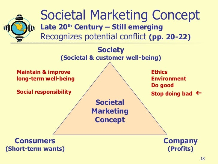 Why should companies use SOCIETAL marketing?