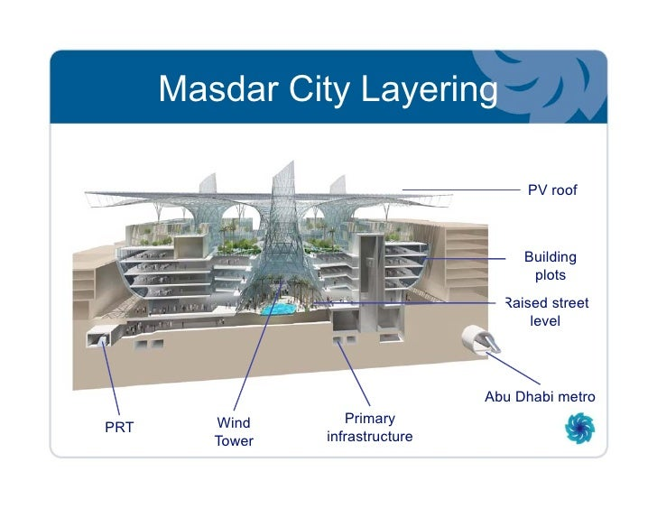 Masdar City Overview Toronto Sept2009 as well Metropolitan Office likewise 2 in addition Cardiff University Student Union Interior Design furthermore Top 8 Crm Manager Resume S les. on personal office interior design