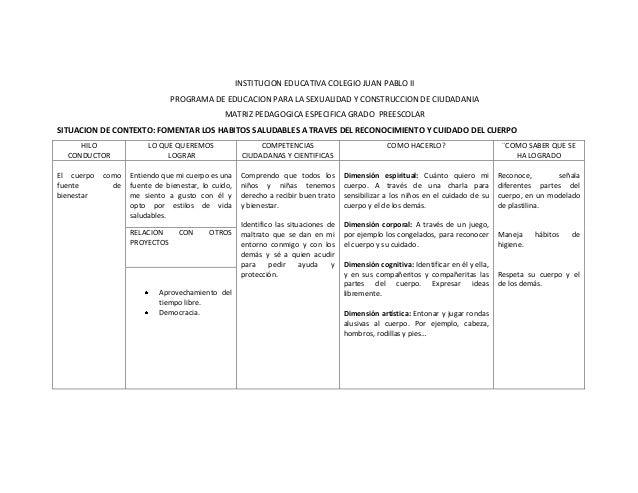 INSTITUCION EDUCATIVA COLEGIO JUAN PABLO II                               PROGRAMA DE EDUCACION PARA LA SEXUALIDAD Y CONST...