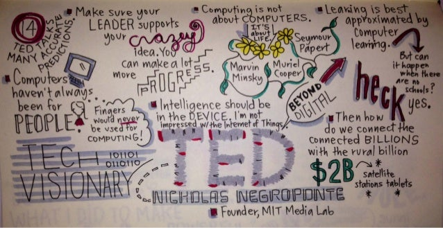 TED 2014 Visual Blog Series with LinkedIn (#1)
