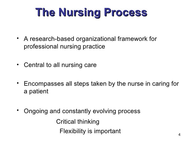 critical thinking framework for nursing research