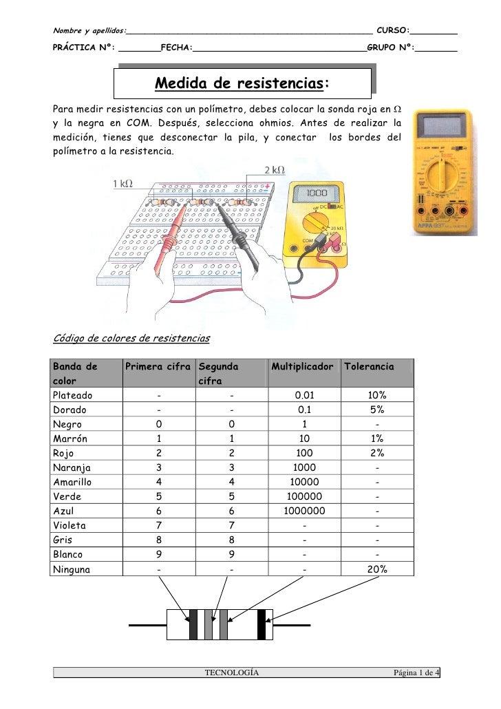 1 PráCtica Electricidad Medida De Resistencias