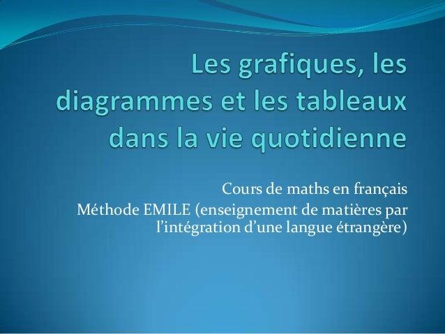 Cours de maths en françaisMéthode EMILE (enseignement de matières parl'intégration d'une langue étrangère)