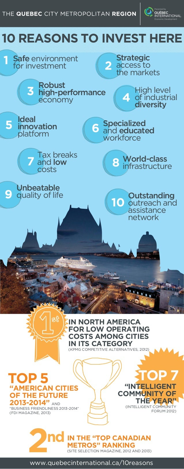10 REASONS TO INVEST HERE Safe environment for investment  1  3 5  9  Robust high-performance economy  Ideal innovation pl...