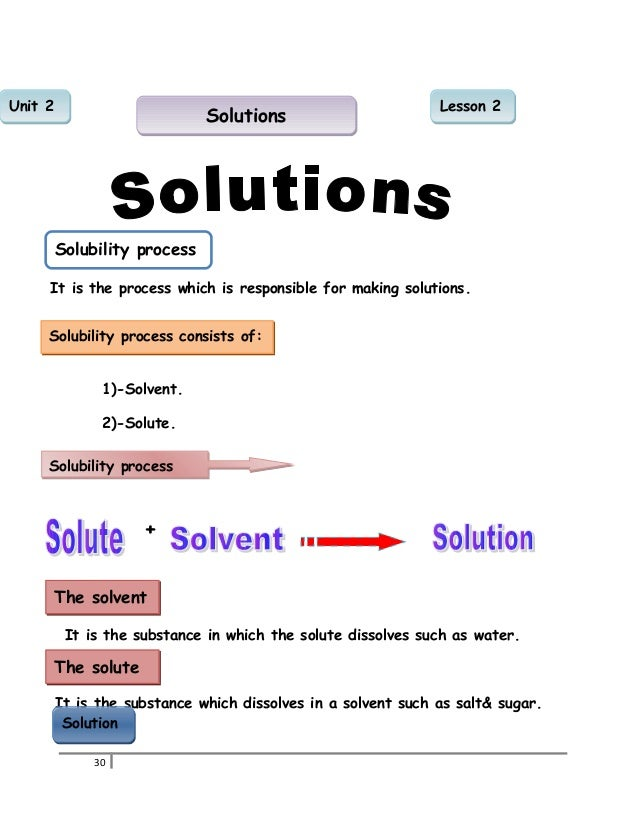 1 science booklet - sheets p5 2015