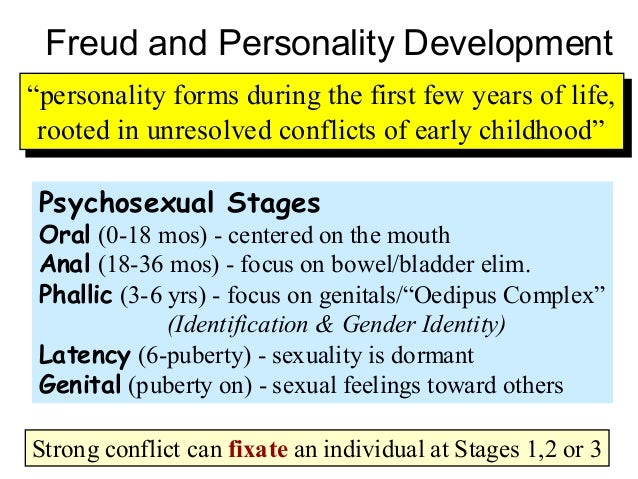 Freud And Personality