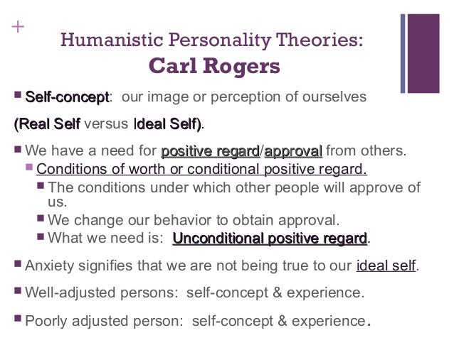 self concept theory of carl rogers