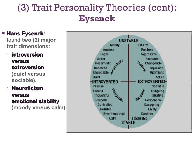 theories for optimistic personality traits a reflection The impact of personality traits and employee work the personality trait theories are discussed spontaneous, communicative, energetic, positive, and.