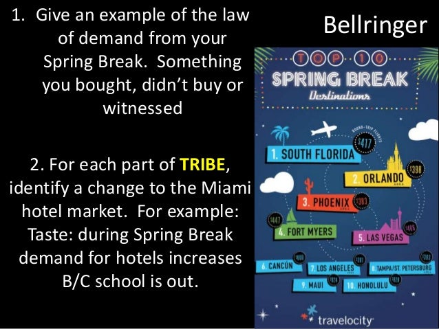 Bellringer1. Give an example of the law of demand from your Spring Break. Something you bought, didn't buy or witnessed 2....