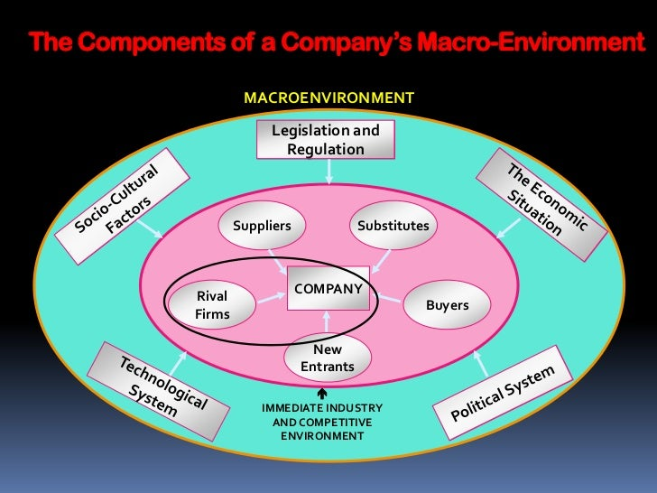 managing in the competitive environment the Retrieved from the changing role of human resource management in.