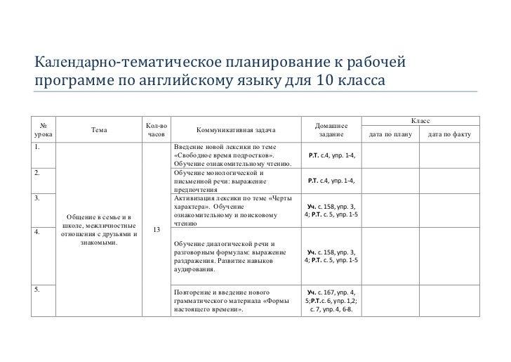 Календарно-тематическое планирование к рабочейпрограмме по английскому языку для 10 класса                                ...