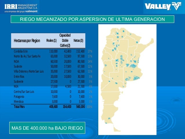 HectareasporRegion Reales(1) Capacidad Doble Cultivo(2) Netas(3) CordobaEste 110,000 42,400 152,400 27% NorteBsAs/SurSanta...