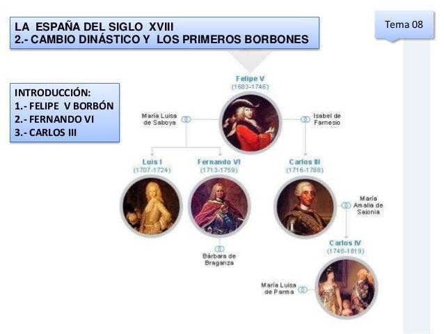 LA ESPAÑA DEL SIGLO XVIII 2.- CAMBIO DINÁSTICO Y LOS PRIMEROS BORBONES  INTRODUCCIÓN: 1.- FELIPE V BORBÓN 2.- FERNANDO VI ...