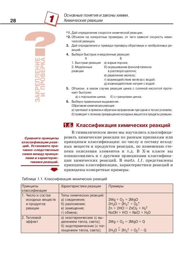 Химические реакции28 1 *1.