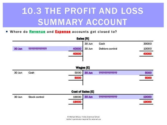 http://image.slidesharecdn.com/10-150514052340-lva1-app6891/95/103-the-profit-and-loss-summary-account-2-638.jpg?cb\\x3d1431581048