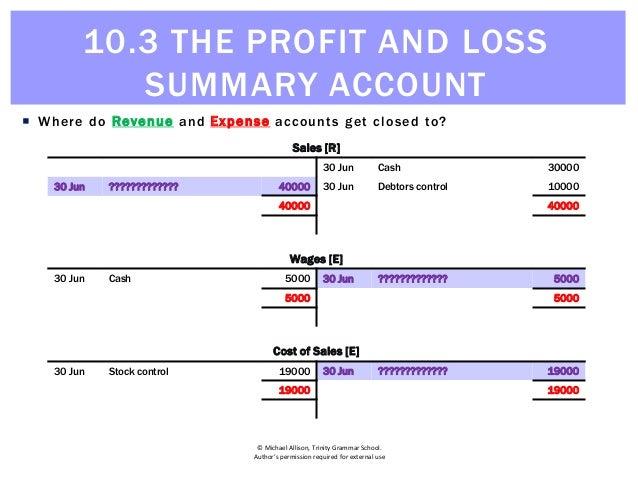 10.3 The Profit and Loss Summary account