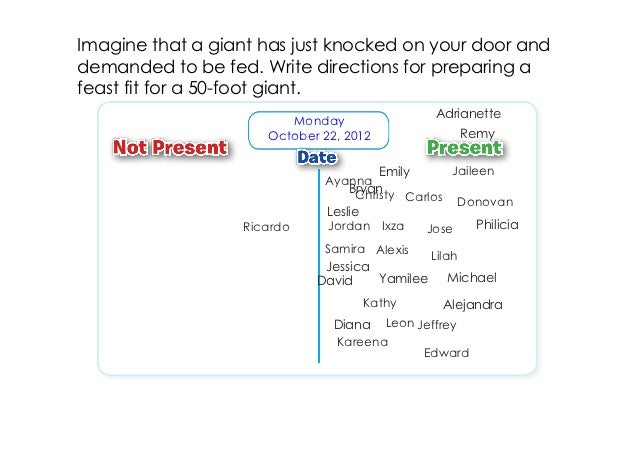 Imagine that a giant has just knocked on your door anddemanded to be fed. Write directions for preparing afeast fit for a ...