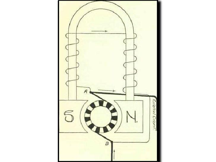 10.3.2 Shunt Wound Generator