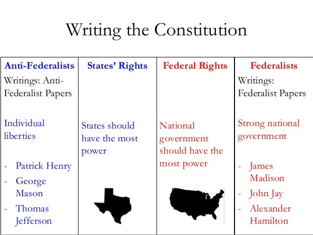 10 amendments bill of rights essay
