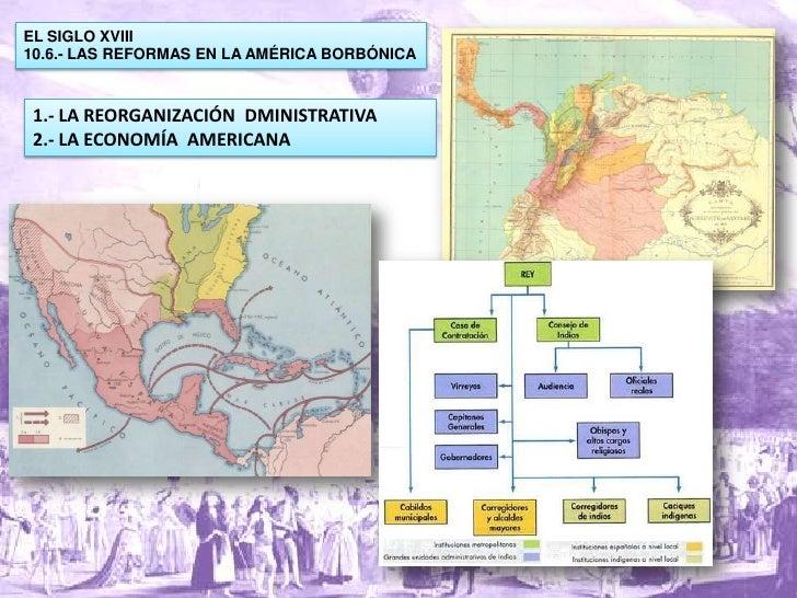 EL SIGLO XVIII <br />10.6.- LAS REFORMAS EN LA AMÉRICA BORBÓNICA <br />1.- LA REORGANIZACIÓN  DMINISTRATIVA<br />2.- LA EC...