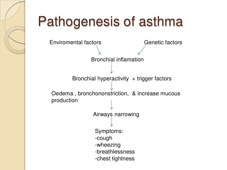 Bronchial asthma nursing case study