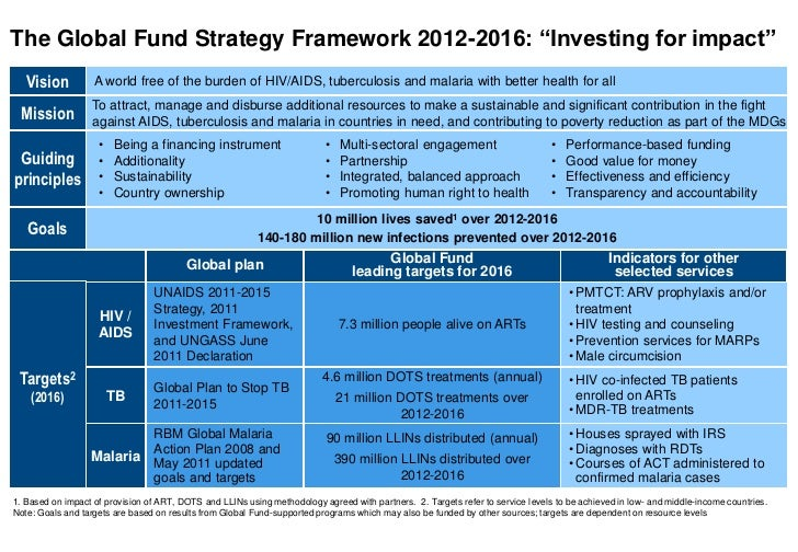"""The Global Fund Strategy Framework 2012-2016: """"Investing for impact""""   Vision          A world free of the burden of HIV/A..."""