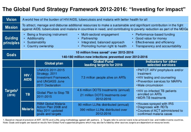 "The Global Fund Strategy Framework 2012-2016: ""Investing for impact""   Vision          A world free of the burden of HIV/A..."
