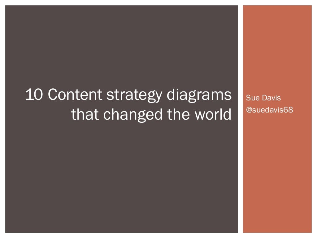 10 Content strategy visuals that changed the world