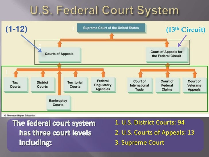 federal vs state courts Justice breyer lectures about the roles of a supreme court justice and the role of the state courts.