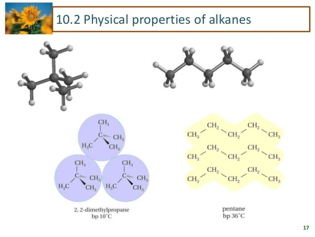 introduction to the alkanes Chapter 15: hydrocarbons 151 introduction to alkanes 152 reactions of alkanes 153 introduction to alkenes 154 reactions of alkenes 155 uses of hydrocarbons.