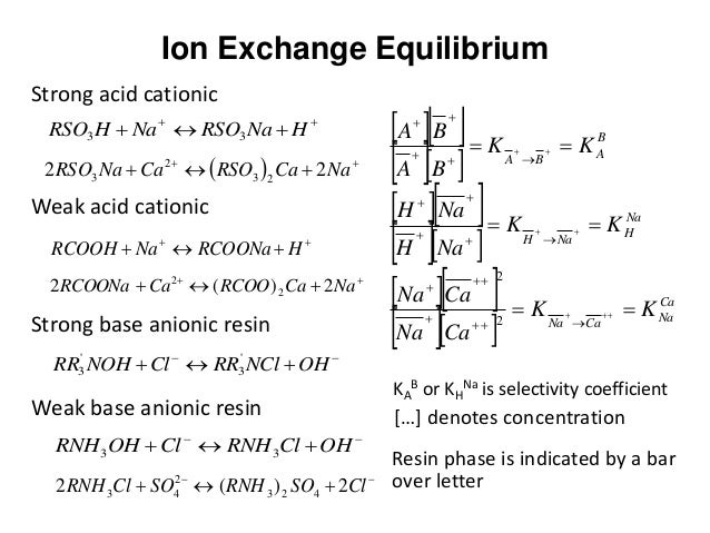 determination zinc and nickel concentration 1 ion exchange Chem 1220 analytical chemistry laboratory lab report experiment 8: anion exchange separation of nickel and zinc this lowers the chloride ion concentration in.