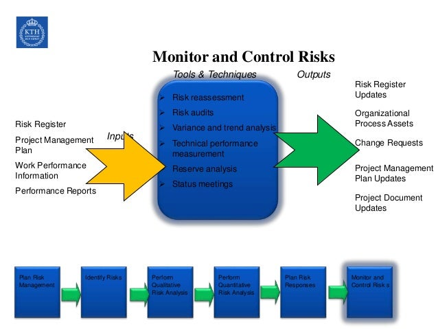 managing project risk and opportunities
