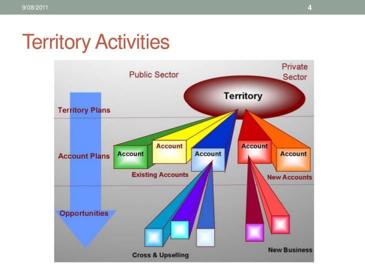 sales territory design A central component of territory management is sales territory design gartner  has found a 73 percent increase in business implementation of.