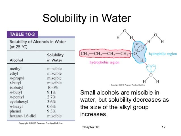 10 - Structure and Synthesis of Alcohols - Wade 7th