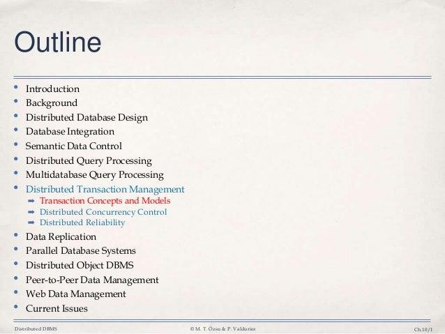 Database ,10 Transactions