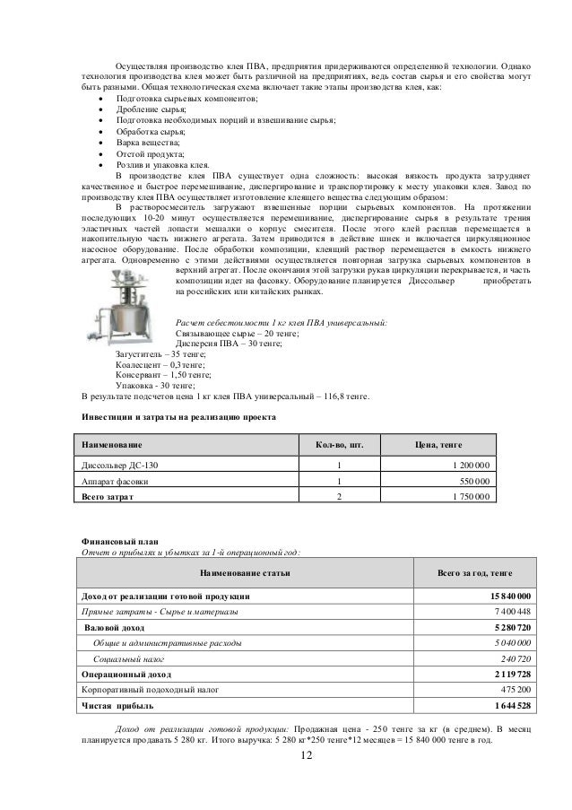 """Сборник """"100 проектов для"""