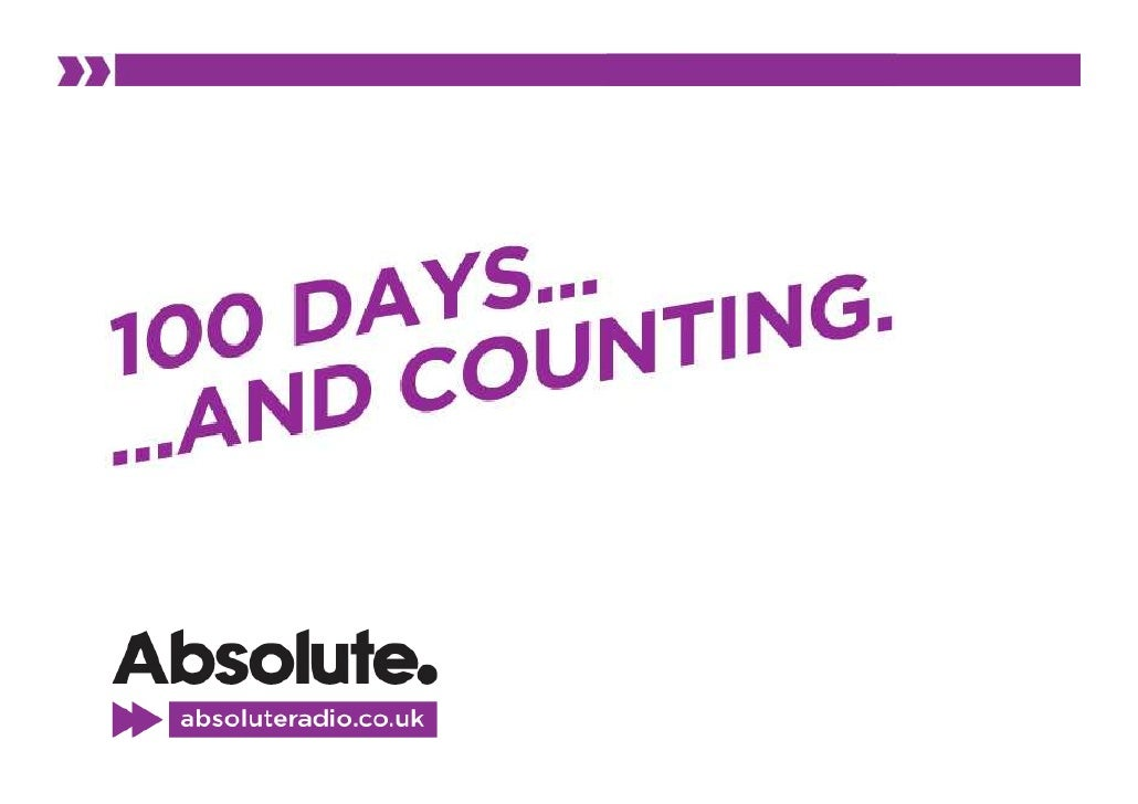 100 Days Of Absolute Radio