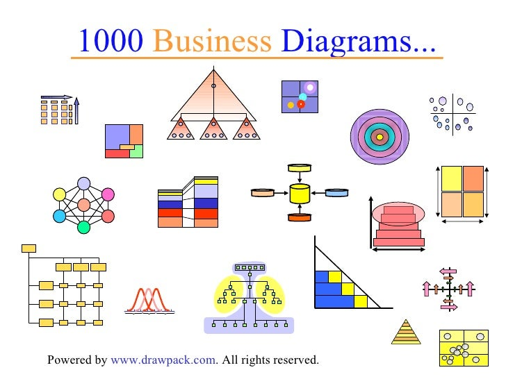 1000  Business  Diagrams... Powered by  www.drawpack.com . All rights reserved.