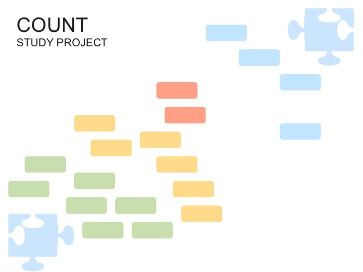 COUNTSTUDY PROJECT