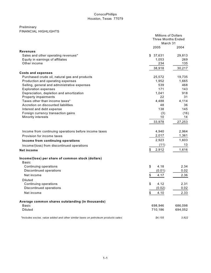 conoco phillips 2005First Quarter