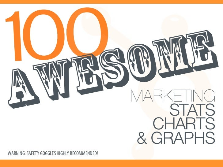 100 awesome marketing stats, charts & graphs