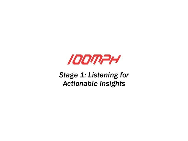 Stage 1: Listening for Actionable Insights