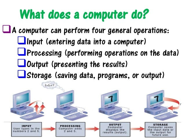 Four Operations of a Computer Four General Operations