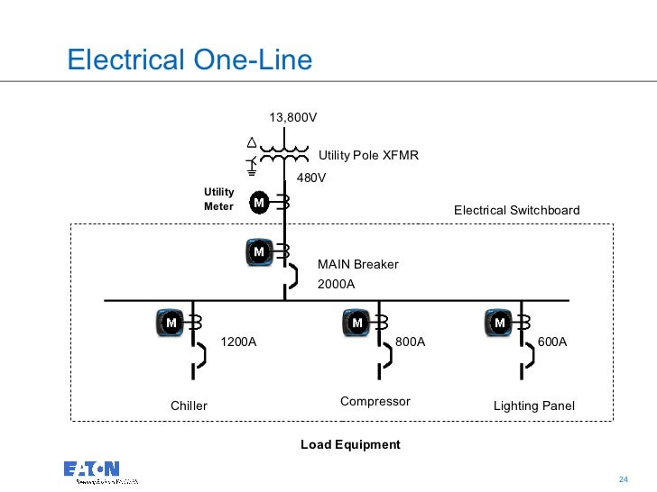 Catenary furthermore FTTA besides Stories further Visio Electrical together with Chapter5 02. on utility pole diagram