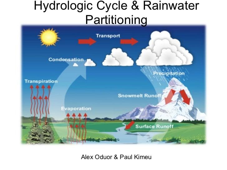 Hydrologic Cycle & Rainwater Partitioning Alex Oduor & Paul Kimeu