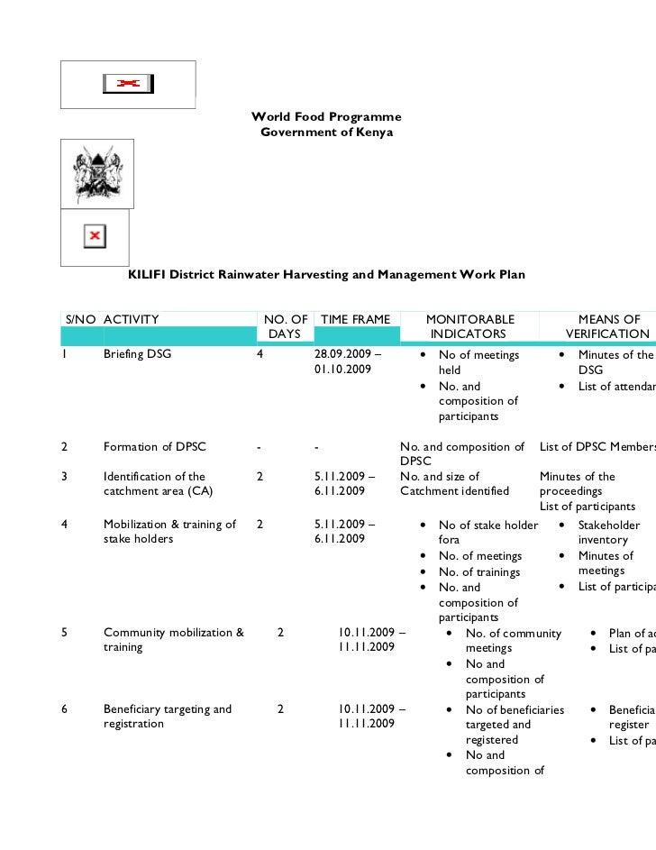 Kilifi District Work plan