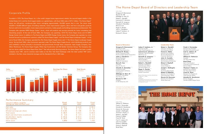 the home depot essay Competitor analysis home depot competitors are primarily in the home improvement and hardware retail industry, but also compete in the building materials retail and distribution, consumer electronics and appliances retail, and convenience stores and truck stops sectors - competitor analysis: home depot introduction.