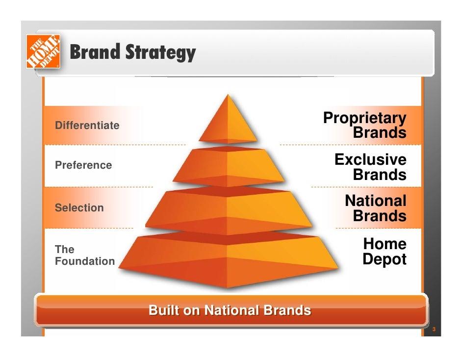 Home depot business plan