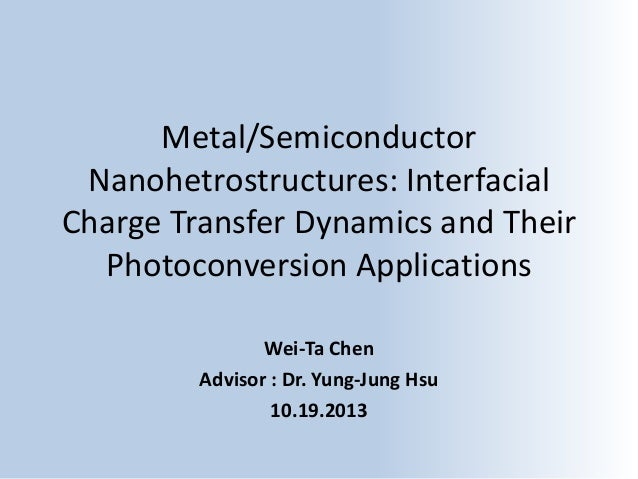 Metal/Semiconductor Nanohetrostructures: Interfacial Charge Transfer Dynamics and Their Photoconversion Applications Wei-T...